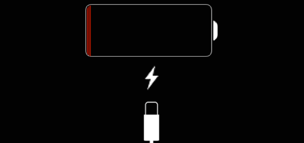 Feature Image iPhone Battery